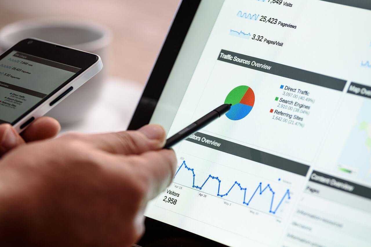 digital marketing for entrepreneurs